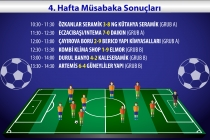 29. Taner Oğuz -TİMDER Geleneksel Halı SahaFutbol Turnuvasında Dördüncü Hafta...