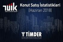 Türkiye'de 2018 Haziran Ayında 119 413 Konut Satıldı