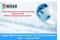 Türkiye İMSAD, 'DIŞ Ticaret Endeksi Haziran 2018' Sonuçlarını Açıkladı