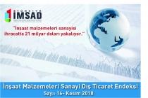 """""""Türkiye İMSAD, Dış Ticaret Endeksi Kasım 2018"""" Sonuçlarını Açıkladı"""