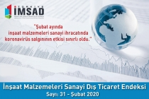 Türkiye İMSAD İnşaat Malzemeleri Sanayi Dış Ticaret Endeksi Şubat 2020 Sonuçları Açıklandı
