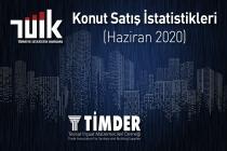 Türkiye'de 2020 Haziran Ayında 190 bin 12 Konut Satıldı