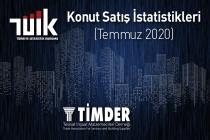 Türkiye'de 2020 Temmuz Ayında 229 Bin 357 Konut Satıldı