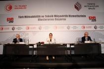 Türkiye, Yurt Dışı Müteahhitlikte 44 Firma ile  Bir Kez Daha Dünya İkincisi Oldu