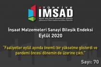 'Türkiye İMSAD İnşaat Malzemeleri Sanayi Bileşik Endeksi' Eylül Ayı Sonuçları Açıklandı