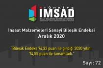 'Türkiye İMSAD İnşaat Malzemeleri Sanayi Bileşik Endeksi' Aralık Ayı Sonuçları Açıklandı