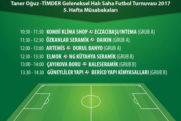 29. Taner Oğuz - TİMDER Geleneksel Turnuvası 2017 5. Hafta Müsabakaları