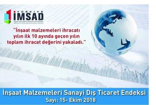 """""""Türkiye İMSAD, Dış Ticaret Endeksi Ekim 2018"""" Sonuçlarını Açıkladı"""