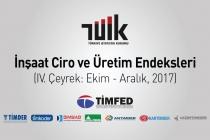 İnşaat Ciro ve Üretim Endeksleri IV. Çeyrek: Ekim - Aralık, 2017
