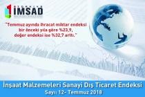 Türkiye İMSAD, 'Dış Ticaret Endeksi Temmuz 2018' Sonuçlarını Açıkladı