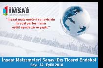"""""""Türkiye İMSAD, Dış Ticaret Endeksi Eylül 2018"""" Sonuçlarını Açıkladı"""