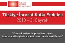 Türkiye İhracat Katkı Endeksi 2018 Yılı Üçüncü Çeyrek Sonuçları Açıklandı