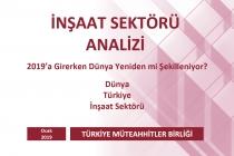 Türkiye Müteahhitler Birliği, İnşaat Sektörü Analizini Açıkladı: