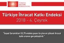 Türkiye İhracat Katkı Endeksi 2018 Yılı Son Çeyrek Sonuçları Açıklandı