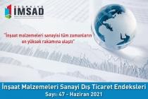 Türkiye İMSAD İnşaat Malzemeleri Sanayi Dış Ticaret Endeksi Haziran 2021 Sonuçları Açıklandı